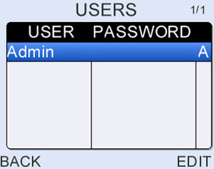 Create multiple user logins with password protection with Admin control if required